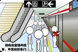 地铁乘务员主要工作内容